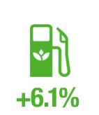 biofuel-numbers